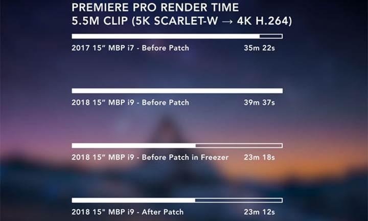 Yeni MacBook Pro'ların ısınma sorununa yama/güncelleme geldi.