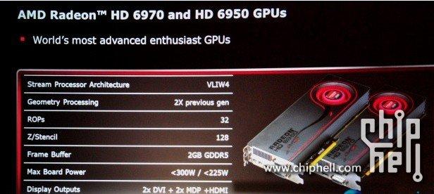 amdcayman4d dh fx57 - Do�ruland�: AMD Radeon HD 6900 serisi 4D ALU tasar�m�n� baz al�yor