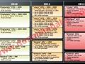 DH Özel: AMD'nin L1ano işlemcilerinin detayları ve 2012 yol haritası