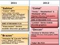 AMD'nin 2012 için planladığı yeni nesil Fusion platformları detaylandı