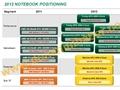 Özel Haber: İşte AMD'nin 2012 model mobil Fusion işlemcileri