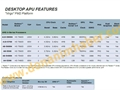 DH Özel: AMD'nin Trinity kod adlı yeni nesil Fusion işlemcileri