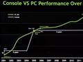 Nvidia: Yeni nesil konsolların GPU gücü, ekran kartlarının oldukça gerisinde