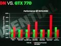 AMD Radeon HD 7970 GHz Edition ve GeForce GTX 770'in karşılaştırmalı test sonuçları ortaya çıktı