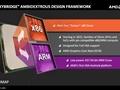 AMD özüne dönüyor: ARM-x86 pin uyumu, K12 özel ARM çekirdeği, yeni X86 mimarisi ve Android'e adım...