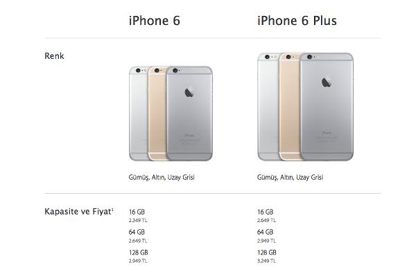iphonefiyatt.png