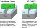 TSMC ve ARM, 16nm FinFET teknolojisi ile ilk yongasını üretti