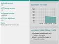 HTC Sense 7 arayüzü internete sızdırıldı