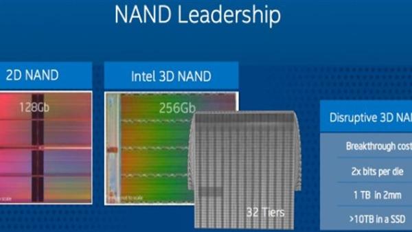 Intel 3D NAND teknolojisi ile 10TBlik SSDlere imkan tanıyacak