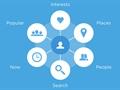 Twitter ve Foursquare gelecek yıl işbirliğine gidiyor
