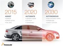 MWC 2015 : Freescale sürücüsüz araçlara yönelik 4 çekirdekli bir işlemci geliştiriyor