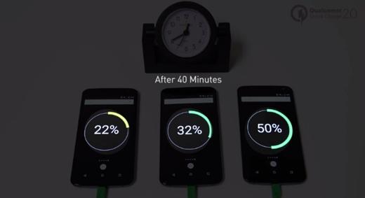 Qualcomm, Quick Charge 2.0'ın hızını gösteren yeni bir video yayınladı