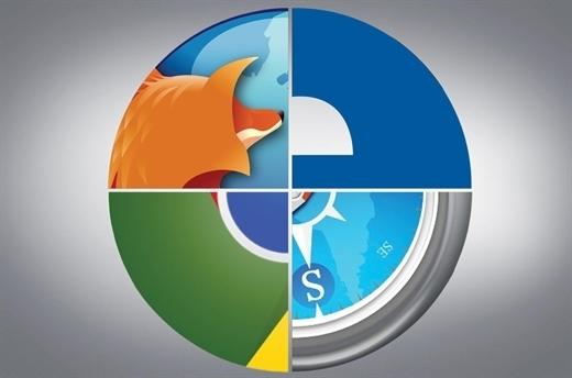 Chrome pazar payını yükseltmeye devam ediyor