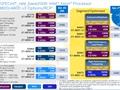Intel Xeon E7 v3 satışa sunuluyor