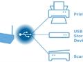 Milyonlarca router tehlike altında