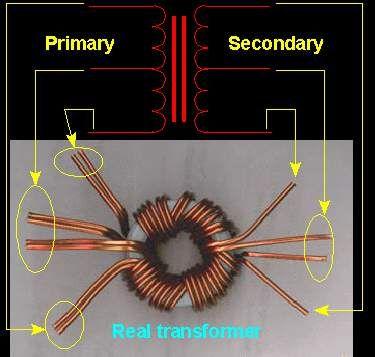 Вот мы и произвели беглый расчет импульсного трансформатора для схемы преобразователя мощностью 1000 ВА.